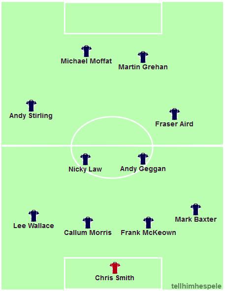 League 1 2013-14