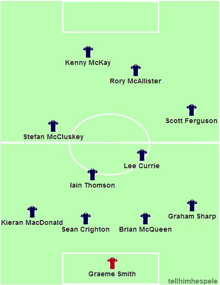 League 2 2013-14