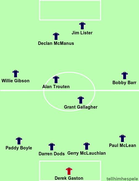 League 1 2014-15